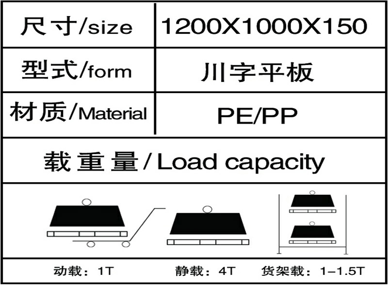 1200*1000*150mm Three-runners Plate Injection Molding Tray